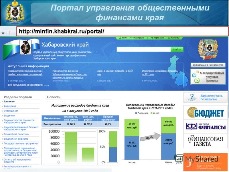 Портал управления общественными финансами края http://minfin.khabkrai.ru/portal/