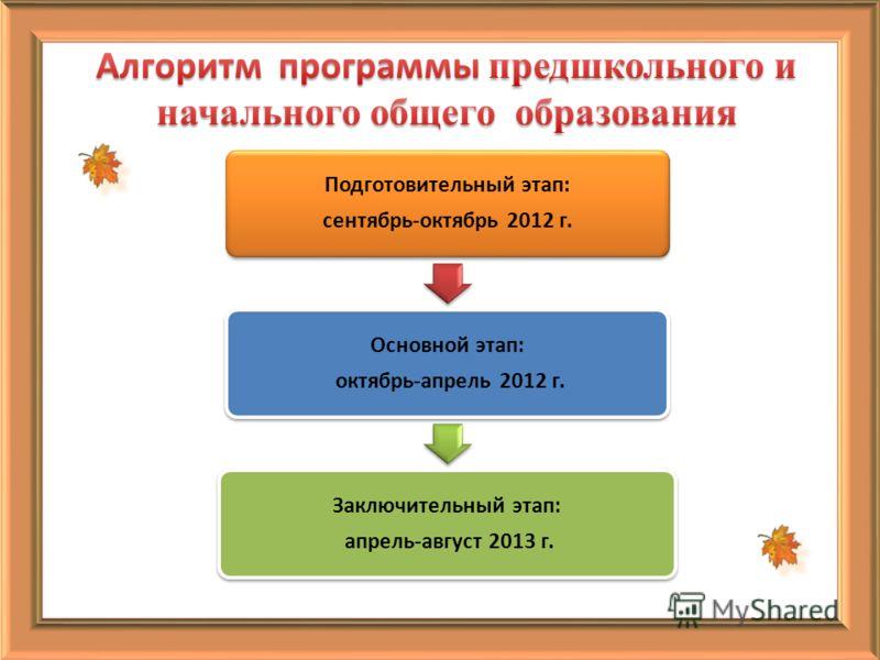 Подготовительный этап: сентябрь-октябрь 2012 г. Основной этап: октябрь-апрель 2012 г. Заключительный этап: апрель-август 2013 г.