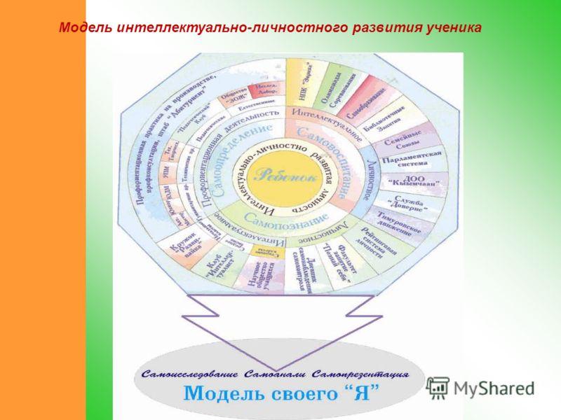 view Windows XP Home Edition и