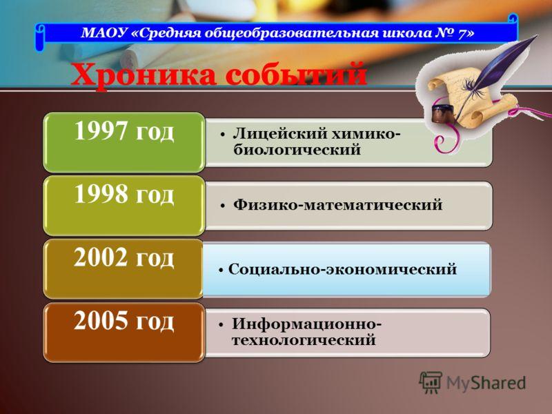 МАОУ «Средняя общеобразовательная школа 7» Лицейский химико- биологический 1997 год Физико-математический 1998 год Информационно- технологический 2002 год2005 год Социально-экономический