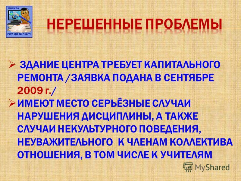 ЗДАНИЕ ЦЕНТРА ТРЕБУЕТ КАПИТАЛЬНОГО РЕМОНТА /ЗАЯВКА ПОДАНА В СЕНТЯБРЕ 2009 г./ ИМЕЮТ МЕСТО СЕРЬЁЗНЫЕ СЛУЧАИ НАРУШЕНИЯ ДИСЦИПЛИНЫ, А ТАКЖЕ СЛУЧАИ НЕКУЛЬТУРНОГО ПОВЕДЕНИЯ, НЕУВАЖИТЕЛЬНОГО К ЧЛЕНАМ КОЛЛЕКТИВА ОТНОШЕНИЯ, В ТОМ ЧИСЛЕ К УЧИТЕЛЯМ