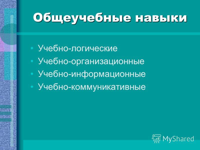 Общеучебные навыки Учебно-логические Учебно-организационные Учебно-информационные Учебно-коммуникативные