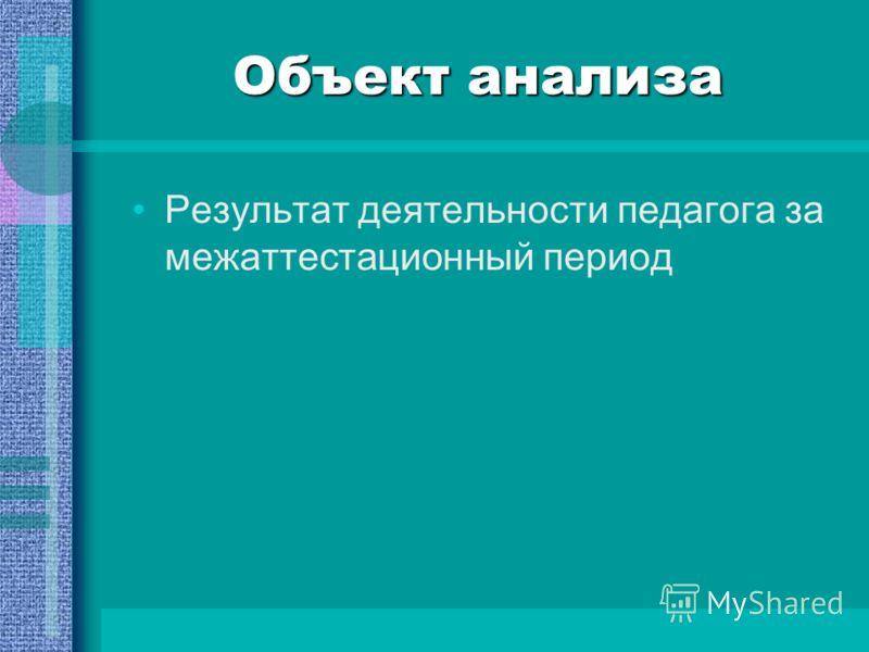 Объект анализа Результат деятельности педагога за межаттестационный период