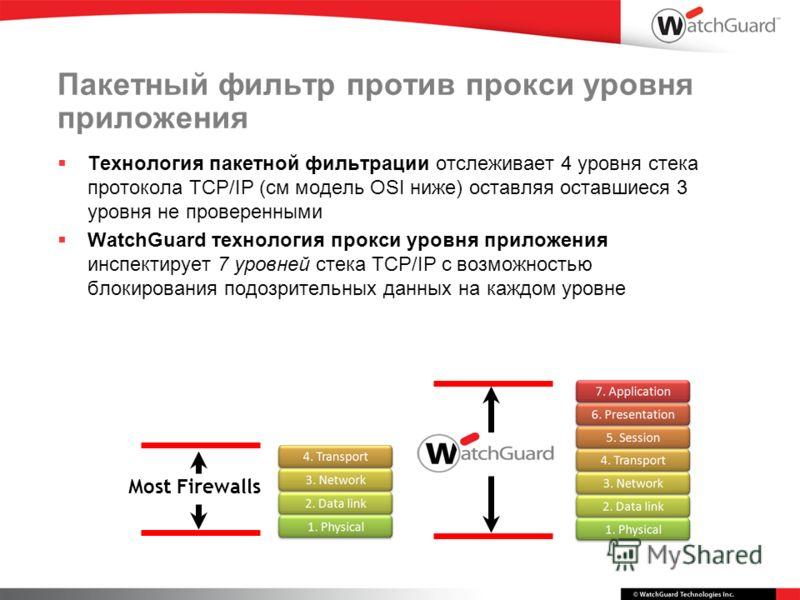 Технология пакетной фильтрации отслеживает 4 уровня стека протокола TCP/IP (см модель OSI ниже) оставляя оставшиеся 3 уровня не проверенными WatchGuard технология прокси уровня приложения инспектирует 7 уровней стека TCP/IP с возможностью блокировани