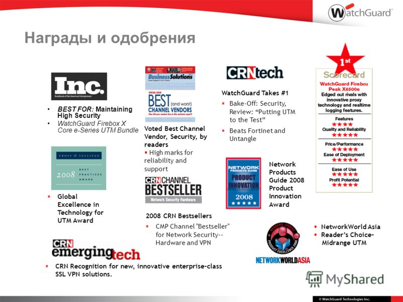 Награды и одобрения Global Excellence in Technology for UTM Award BEST FOR: Maintaining High Security WatchGuard Firebox X Core e-Series UTM Bundle WatchGuard Takes #1 Bake-Off: Security, Review: Putting UTM to the Test Beats Fortinet and Untangle 20