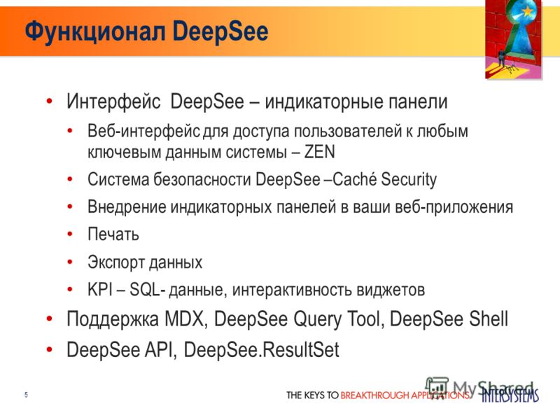 Функционал DeepSee Интерфейс DeepSee – индикаторные панели Веб-интерфейс для доступа пользователей к любым ключевым данным системы – ZEN Система безопасности DeepSee –Caché Security Внедрение индикаторных панелей в ваши веб-приложения Печать Экспорт