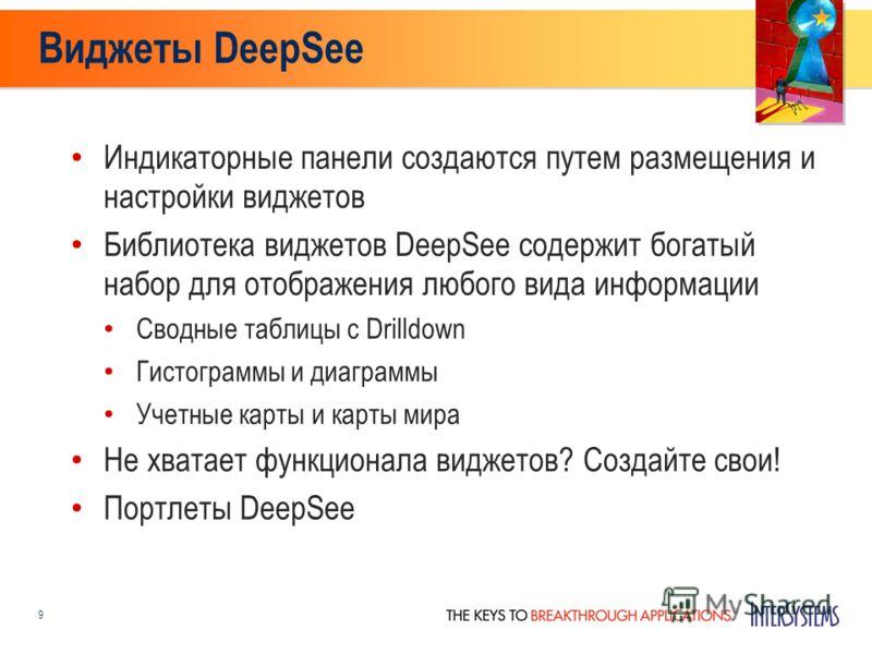 Виджеты DeepSee Индикаторные панели создаются путем размещения и настройки виджетов Библиотека виджетов DeepSee содержит богатый набор для отображения любого вида информации Сводные таблицы с Drilldown Гистограммы и диаграммы Учетные карты и карты ми