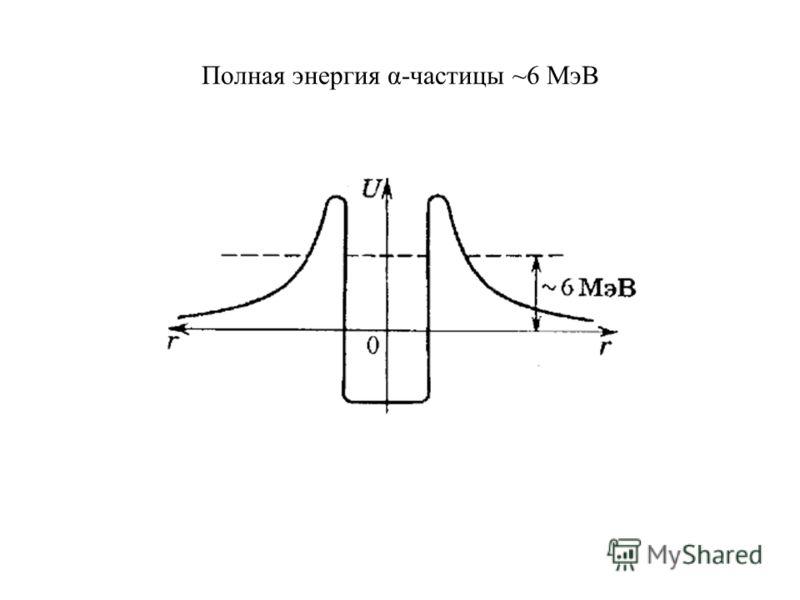 Полная энергия α-частицы ~6 МэВ