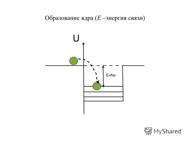 Образование ядра (E –энергия связи)