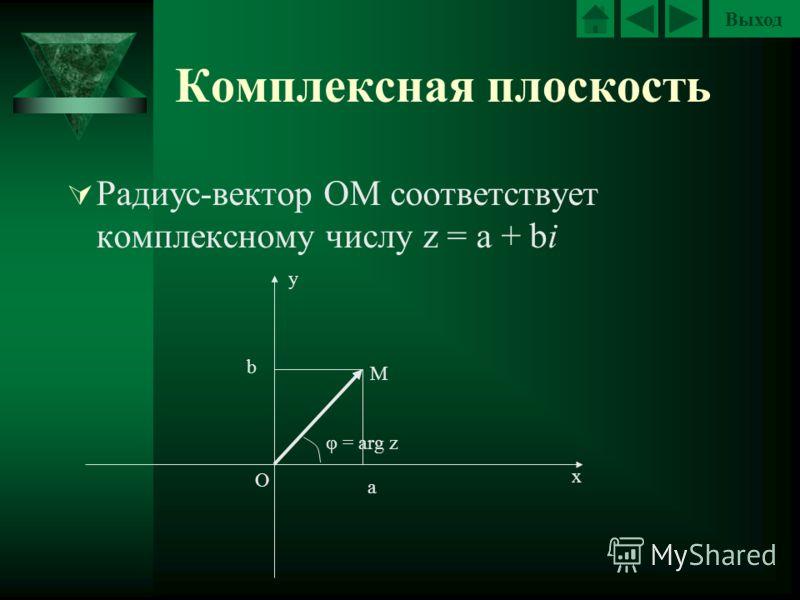 Выход Комплексная плоскость Радиус-вектор OM соответствует комплексному числу z = a + bi O x y M a b φ = arg z