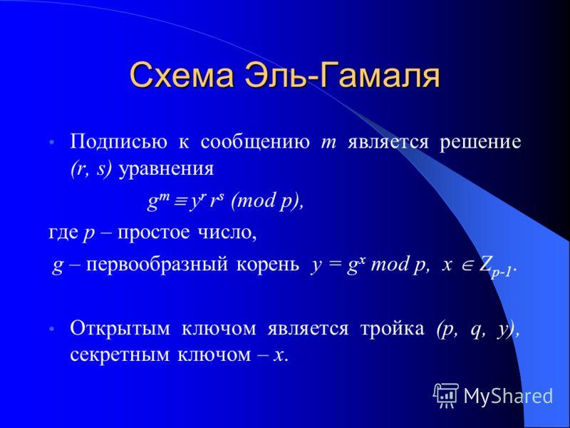 Схема Эль-Гамаля Подписью к