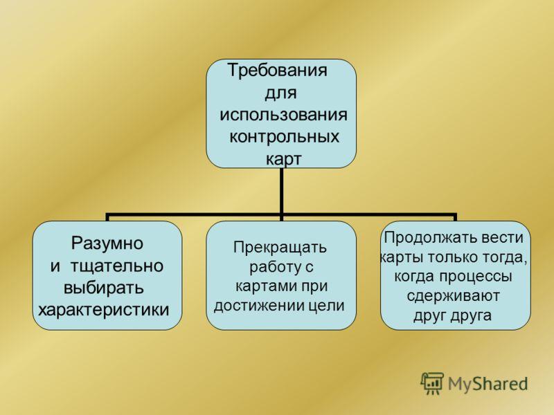 Требования для использования контрольных карт Разумно и тщательно выбирать характеристики Прекращать работу с картами при достижении цели Продолжать вести карты только тогда, когда процессы сдерживают друг друга