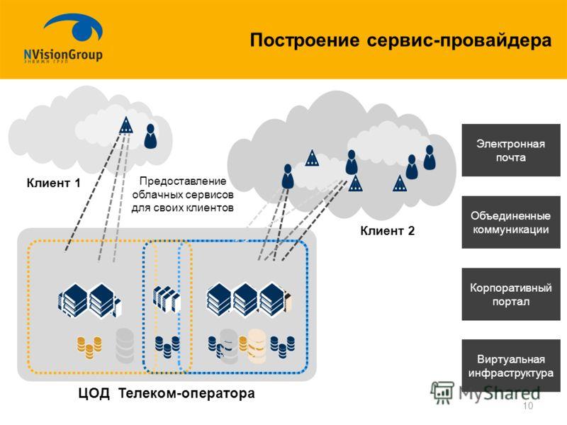 ЦОД Телеком-оператора Клиент 1 Клиент 2 Объединенные коммуникации Электронная почта Предоставление облачных сервисов для своих клиентов Корпоративный портал Виртуальная инфраструктура 10 Построение сервис-провайдера