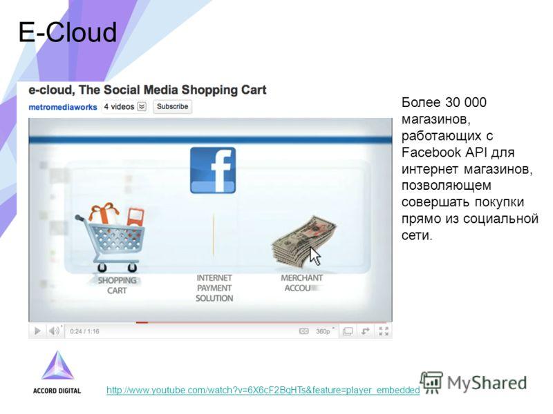 E-Cloud http://www.youtube.com/watch?v=6X6cF2BqHTs&feature=player_embedded Более 30 000 магазинов, работающих с Facebook API для интернет магазинов, позволяющем совершать покупки прямо из социальной сети.