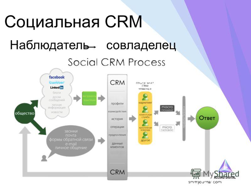 Социальная CRM Наблюдатель совладелец