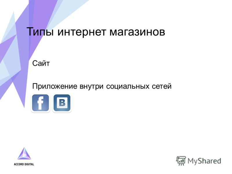 Типы интернет магазинов Приложение внутри социальных сетей Сайт