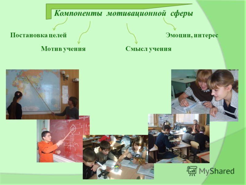 Мотив ученияСмысл учения Постановка целейЭмоции, интерес