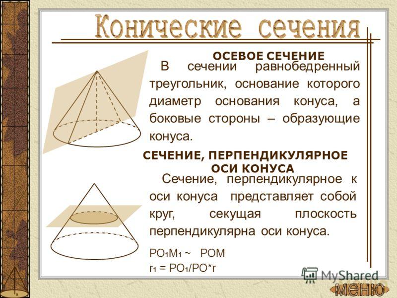 Сечение, перпендикулярное к оси конуса представляет собой круг, секущая плоскость перпендикулярна оси конуса. РО 1 М 1 ~ РОМ r 1 = РО 1 /РО*r ОСЕВОЕ СЕЧЕНИЕ СЕЧЕНИЕ, ПЕРПЕНДИКУЛЯРНОЕ ОСИ КОНУСА В сечении равнобедренный треугольник, основание которого