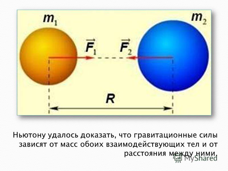 Ньютону удалось доказать, что гравитационные силы зависят от масс обоих взаимодействующих тел и от расстояния между ними.