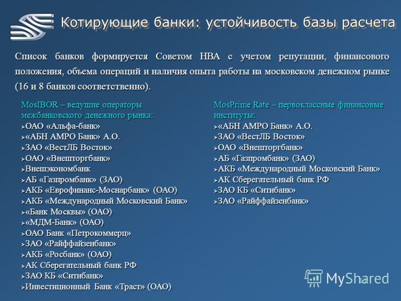 11 Котирующие банки: устойчивость базы расчета Список банков формируется Советом НВА с учетом репутации, финансового положения, объема операций и наличия опыта работы на московском денежном рынке (16 и 8 банков соответственно). MosIBOR – ведущие опер