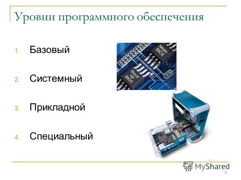 5 Уровни программного обеспечения 1. Базовый 2. Системный 3. Прикладной 4. Специальный