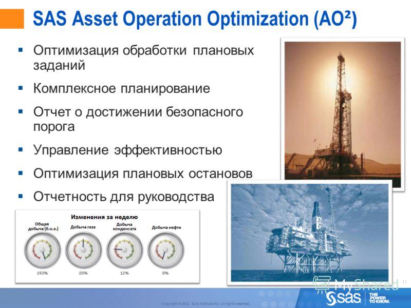 11 Copyright © 2012, SAS Institute Inc. All rights reserved. SAS Asset Operation Optimization (AO ²) Оптимизация обработки плановых заданий Комплексное планирование Отчет о достижении безопасного порога Управление эффективностью Оптимизация плановых