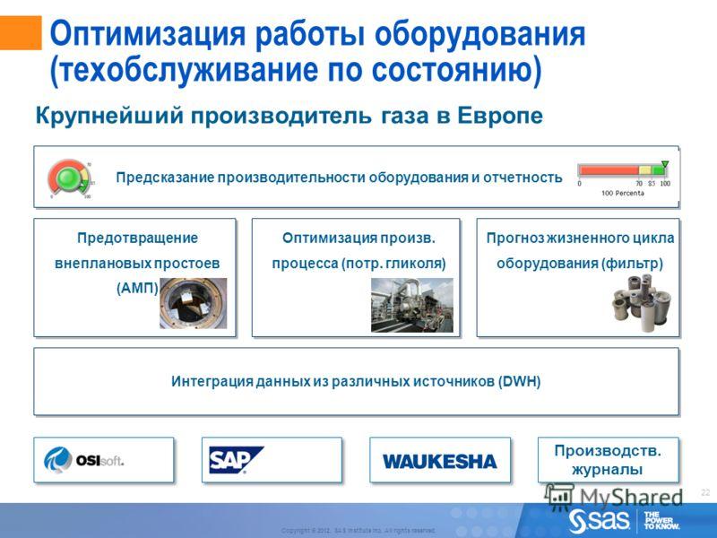 22 Copyright © 2012, SAS Institute Inc. All rights reserved. Предсказание производительности оборудования и отчетность Крупнейший производитель газа в Европе Интеграция данных из различных источников (DWH) Оптимизация произв. процесса (потр. гликоля)