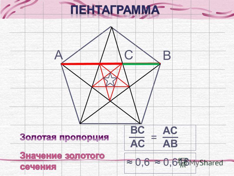 ВС АСAB АС = 0,6 0,618 АС В