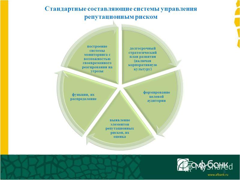 Стандартные составляющие системы управления репутационным риском 8 долгосрочный стратегический план развития (включая корпоративную культуру) формирование целевой аудитории выявление элементов репутационных рисков, их оценка функции, их распределение