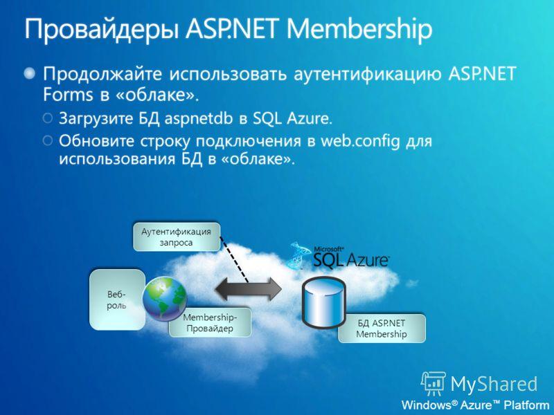 Windows ® Azure Platform Веб- роль БД ASP.NET Membership Membership- Провайдер Аутентификация запроса
