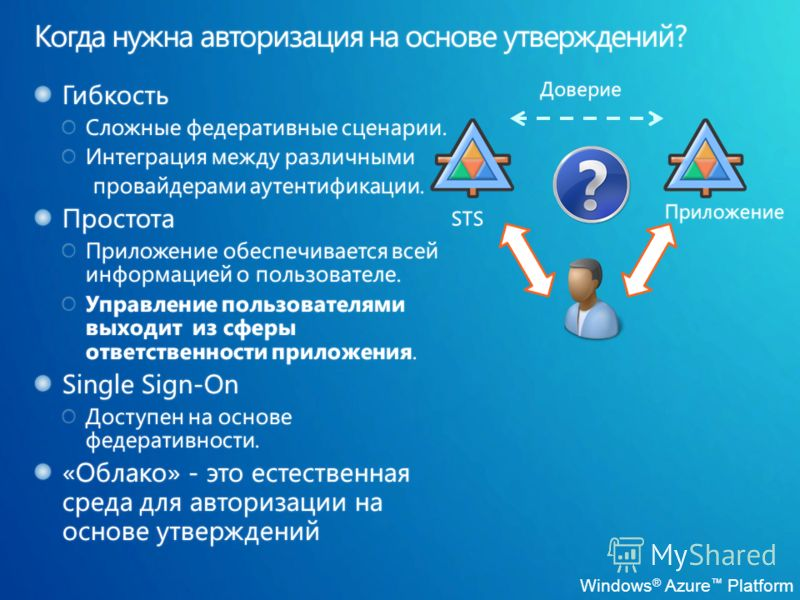 Windows ® Azure Platform