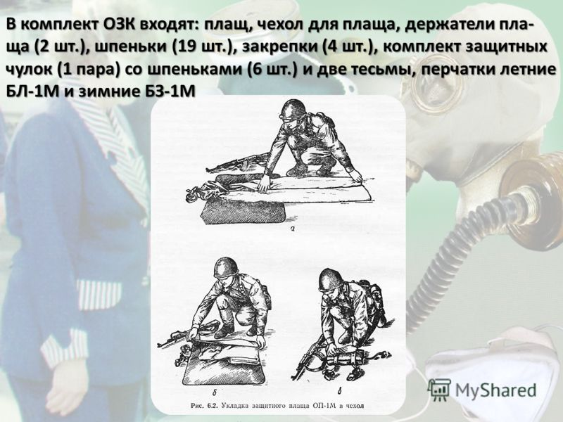 В комплект ОЗК входят: плащ, чехол для плаща, держатели пла- ща (2 шт.), шпеньки (19 шт.), закрепки (4 шт.), комплект защитных чулок (1 пара) со шпеньками (6 шт.) и две тесьмы, перчатки летние БЛ-1М и зимние БЗ-1М