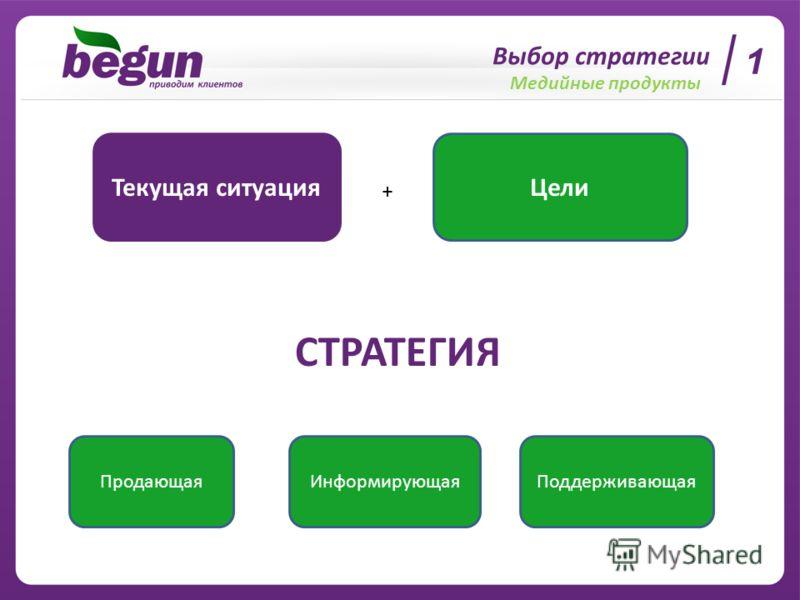1 Выбор стратегии Медийные продукты Текущая ситуацияЦели ПродающаяИнформирующая + Поддерживающая СТРАТЕГИЯ