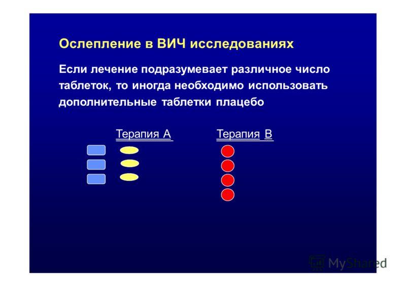 Ослепление в ВИЧ исследованиях Если лечение подразумевает различное число таблеток, то иногда необходимо использовать дополнительные таблетки плацебо Терапия A Терапия B