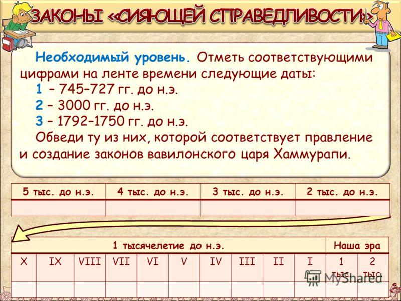 Необходимый уровень. Отметь соответствующими цифрами на ленте времени следующие даты: 1 – 745–727 гг. до н.э. 2 – 3000 гг. до н.э. 3 – 1792–1750 гг. до н.э. Обведи ту из них, которой соответствует правление и создание законов вавилонского царя Хаммур