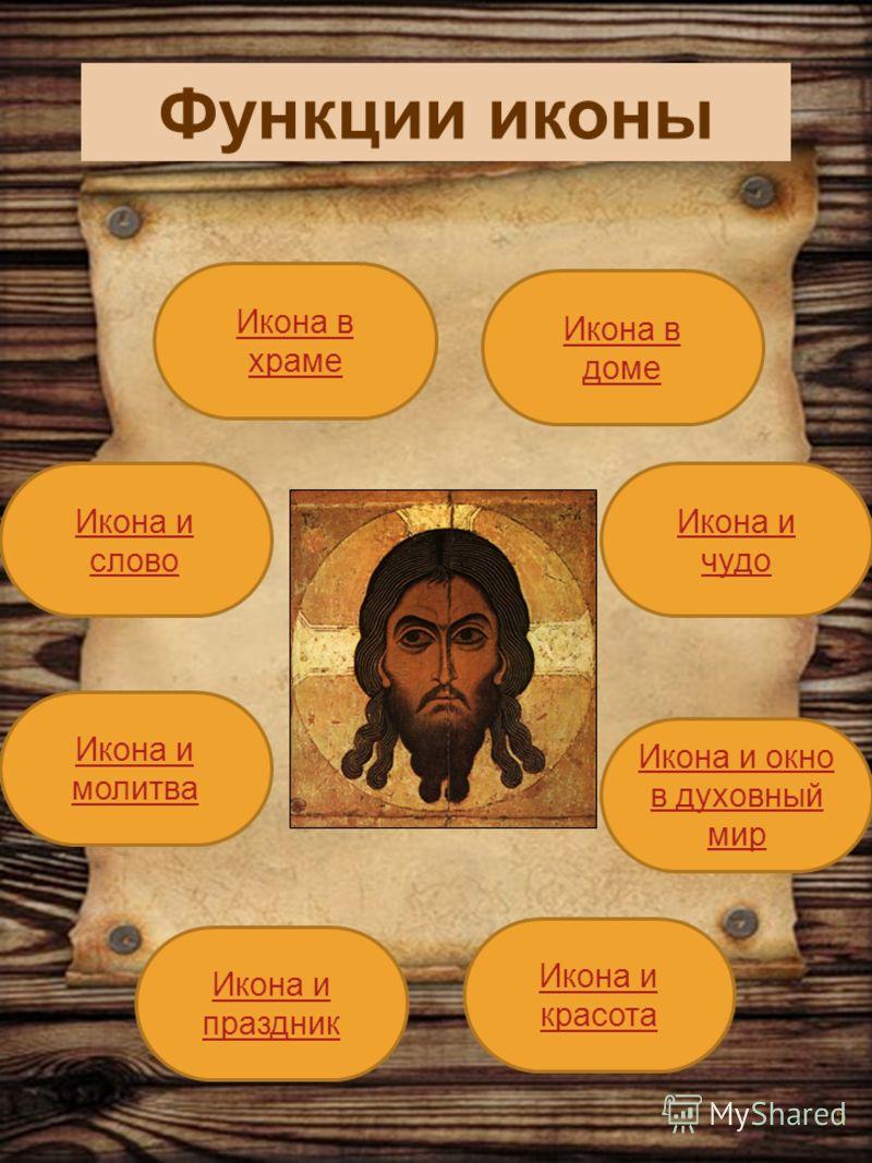 Функции иконы Икона и слово Икона в храме Икона и красота Икона и чудо Икона и окно в духовный мир Икона в доме Икона и молитва Икона и праздник 5