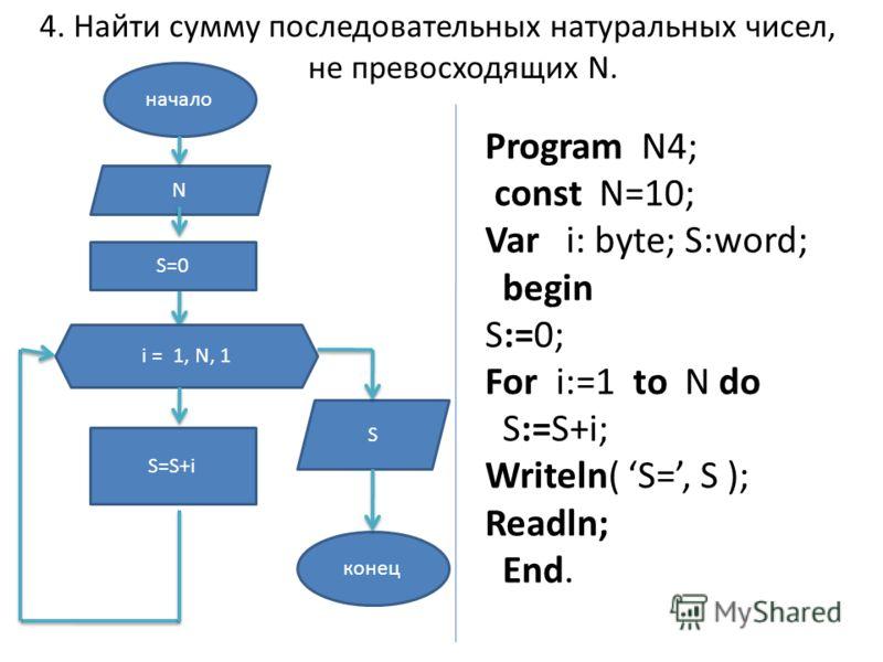 4. Найти сумму последовательных натуральных чисел, не превосходящих N. начало N i = 1, N, 1 S конец Program N4; const N=10; Var i: byte; S:word; begin S:=0; For i:=1 to N do S:=S+i; Writeln( S=, S ); Readln; End. S=S+i S=0
