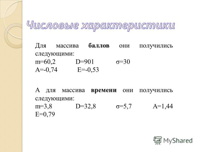 Для массива баллов они получились следующими: m=60,2 D=901 σ=30 A=-0,74 E=-0,53 А для массива времени они получились следующими: m=3,8 D=32,8 σ=5,7 A=1,44 E=0,79