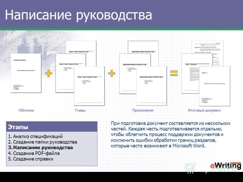 Написание руководства 1.Анализ спецификаций 2.Создание папки руководства 3.Написание руководства 4.Создание PDF-файла 5.Создание справки Этапы При подготовке документ составляется из нескольких частей. Каждая часть подготавливается отдельно, чтобы об