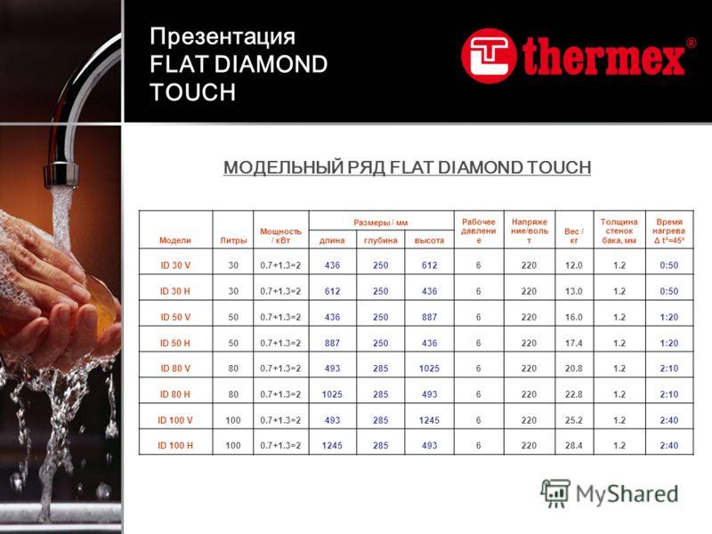 МоделиЛитры Мощность / кВт Размеры / мм Рабочее давлени е Напряже ние/воль т Вес / кг Толщина стенок бака, мм Время нагрева Δ t°=45° длинаглубинавысота ID 30 V300.7+1.3=2436250612622012.01.20:50 ID 30 H300.7+1.3=2612250436622013.01.20:50 ID 50 V500.7