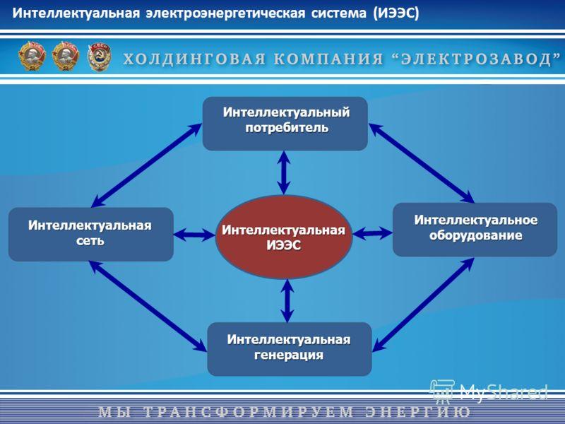 Интеллектуальная электроэнергетическая система (ИЭЭС) Интеллектуальный потребитель Интеллектуальное оборудование Интеллектуальная сеть Интеллектуальная генерация Интеллектуальная ИЭЭС