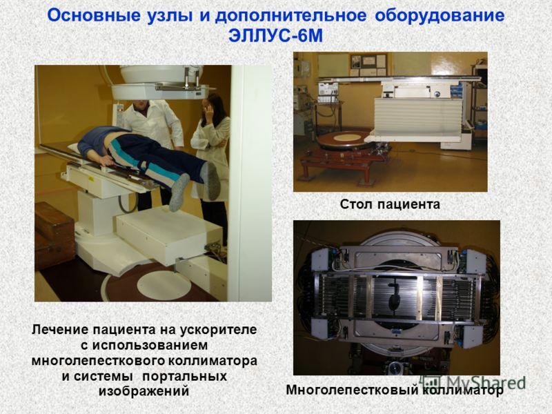 Основные узлы и дополнительное оборудование ЭЛЛУС-6М Лечение пациента на ускорителе с использованием многолепесткового коллиматора и системы портальных изображений Стол пациента Многолепестковый коллиматор