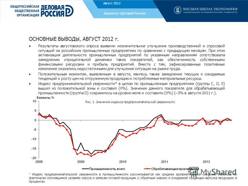 ОСНОВНЫЕ ВЫВОДЫ, АВГУСТ 2012 г. Результаты августовского опроса выявили незначительное улучшение производственной и спросовой ситуаций на российских промышленных предприятиях по сравнению с предыдущим месяцем. При этом активизация деятельности промыш