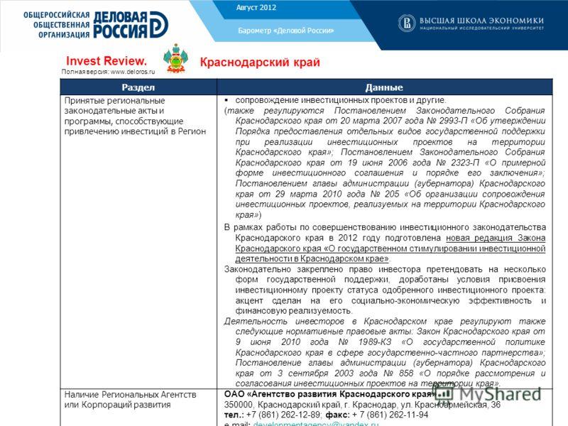 Ноябрь 2011 Барометр «Деловой России» РазделДанные Принятые региональные законодательные акты и программы, способствующие привлечению инвестиций в Регион сопровождение инвестиционных проектов и другие. (также регулируются Постановлением Законодательн