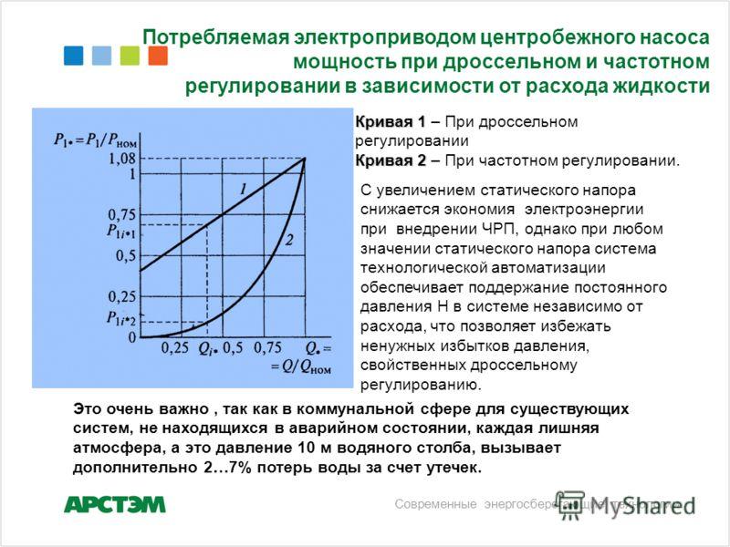 Потребляемая электроприводом центробежного насоса мощность при дроссельном и частотном регулировании в зависимости от расхода жидкости Современные энергосберегающие технологии Кривая 1 Кривая 1 – При дроссельном регулировании Кривая 2 Кривая 2 – При