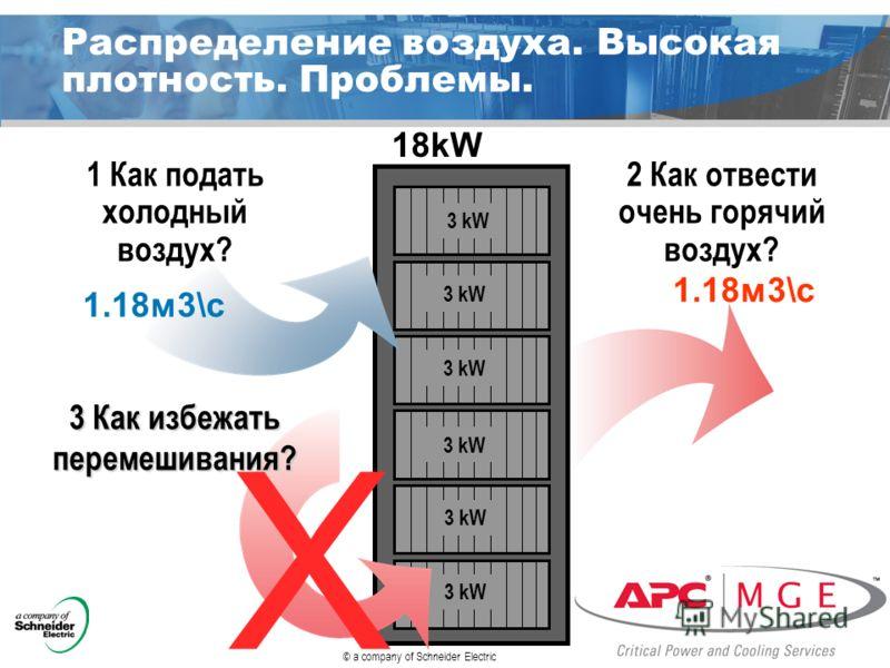 © a company of Schneider Electric Распределение воздуха. Высокая плотность. Проблемы. 18kW 3 kW 1.18м3\с 1 Как подать холодный воздух? 1.18м3\с 2 Как отвести очень горячий воздух? X 3 Как избежать перемешивания?