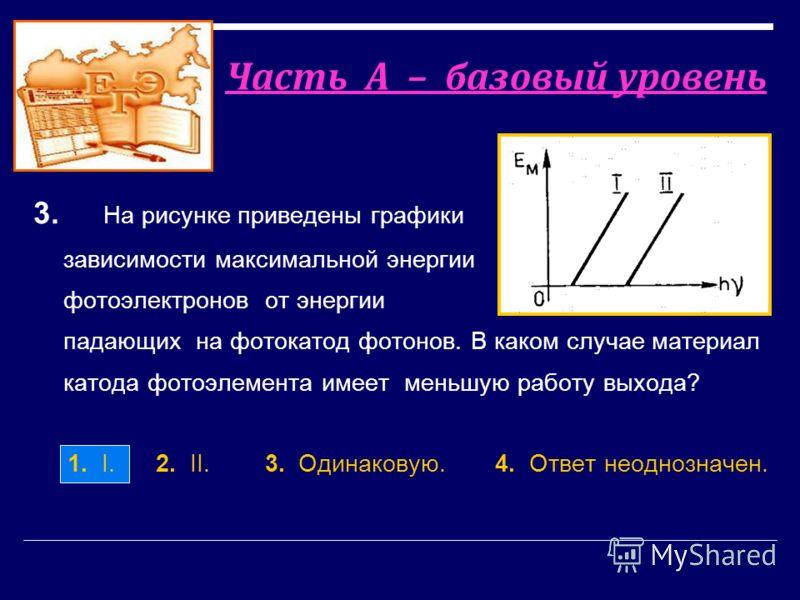 3. На рисунке приведены графики зависимости максимальной энергии фотоэлектронов от энергии падающих на фотокатод фотонов. В каком случае материал катода фотоэлемента имеет меньшую работу выхода? 1. I. 2. II. 3. Одинаковую. 4. Ответ неоднозначен. Част