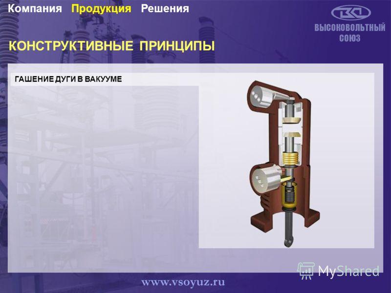 КОНСТРУКТИВНЫЕ ПРИНЦИПЫ ГАШЕНИЕ ДУГИ В ВАКУУМЕ ВЫСОКОВОЛЬТНЫЙ СОЮЗ РешенияПродукцияКомпания www.vsoyuz.ru