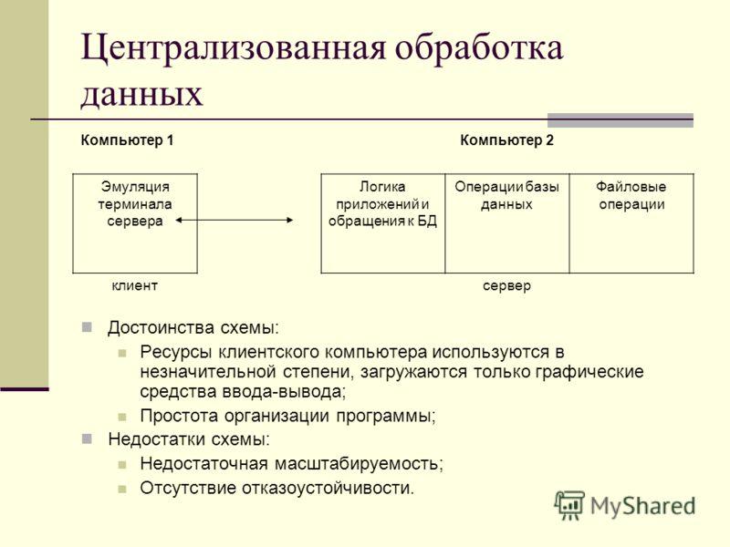 Централизованная обработка данных Компьютер 1Компьютер 2 Эмуляция терминала сервера Логика приложений и обращения к БД Операции базы данных Файловые операции клиентсервер Достоинства схемы: Ресурсы клиентского компьютера используются в незначительной