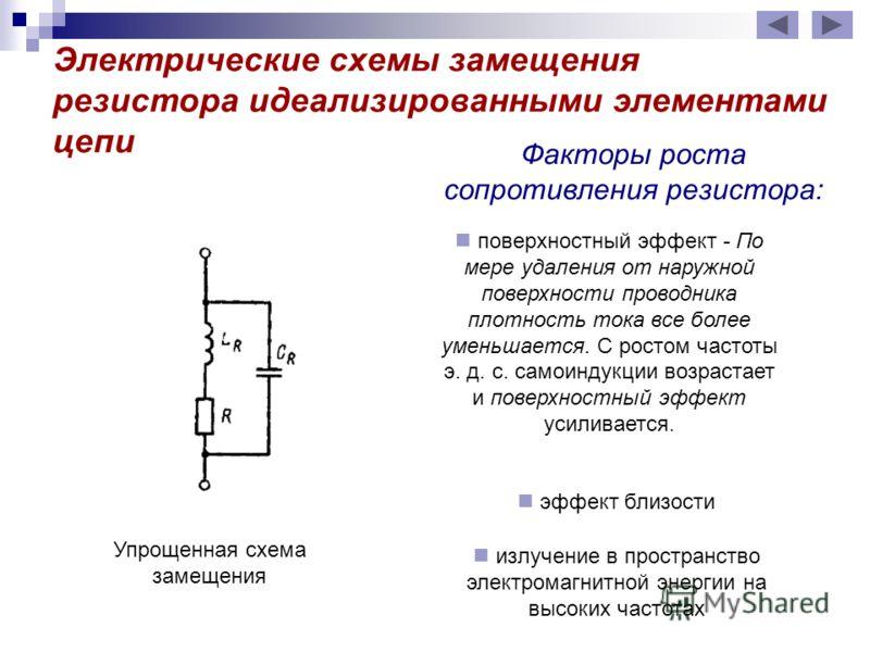 Схема замещения R ИЗ - сопротивление изоляции L R - индуктивность токонесущего слоя, R К - сопротивление контактов L В - индуктивность выводов R В - сопротивление выводов С В - eмкость между выводами Упрощенная схема замещения Факторы роста сопротивл